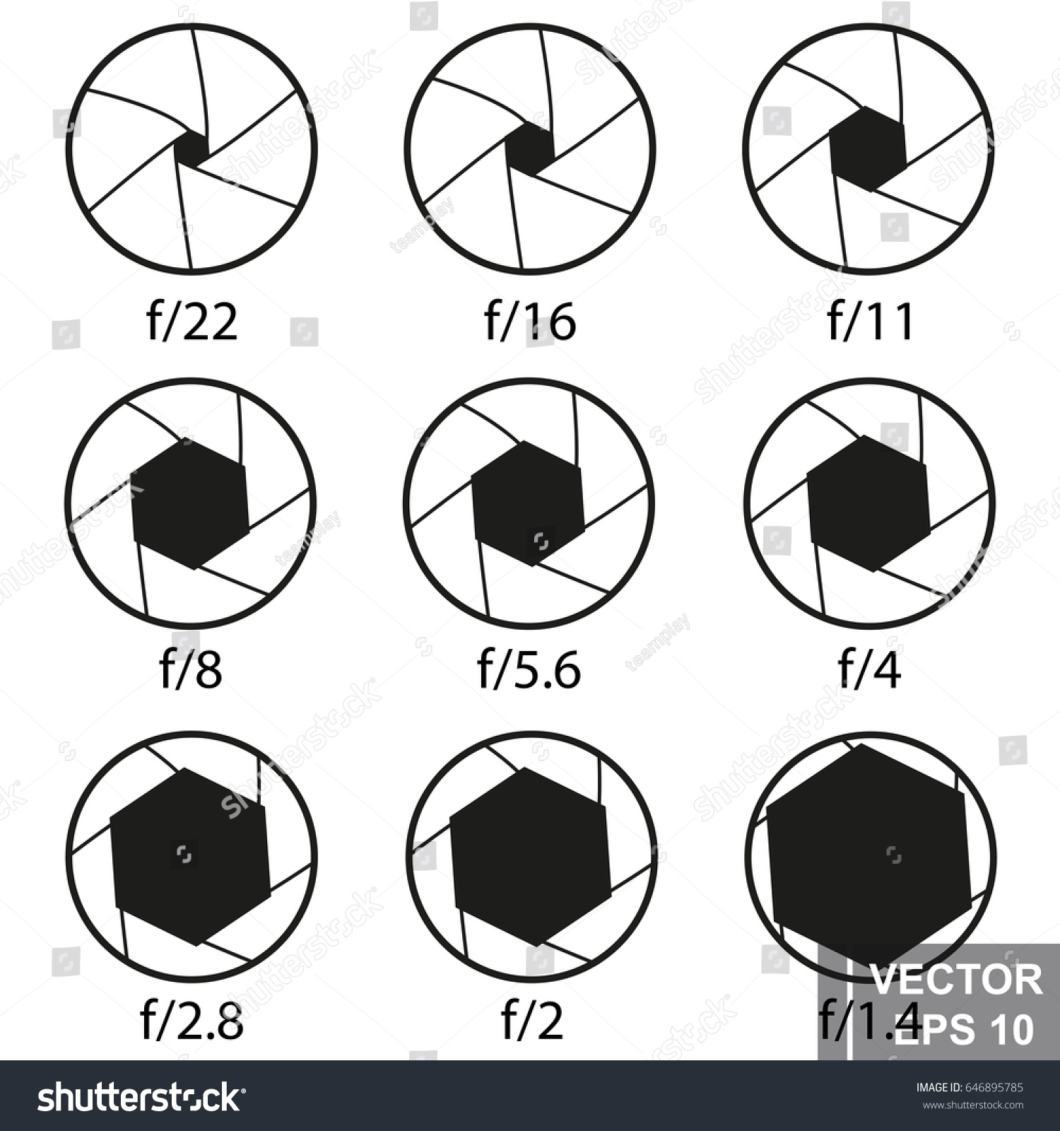 Aperture set camera shooting icon isolated stock vector 646895785 aperture set of the camera shooting icon isolated on white background pooptronica Images