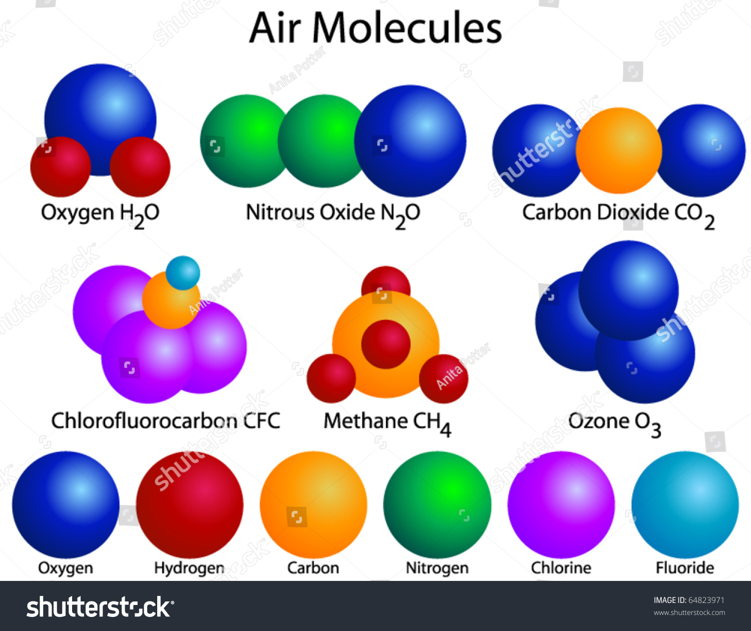 molecular structure air molecules stock vector royalty free