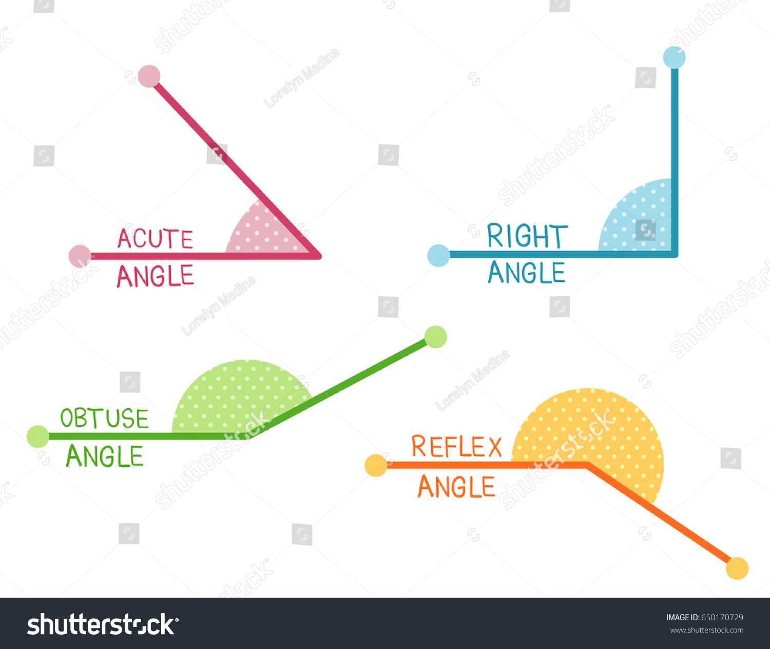 Illustration acute right obtuse reflex angles stock vector illustration of acute right obtuse and reflex angles in different colors biocorpaavc Image collections