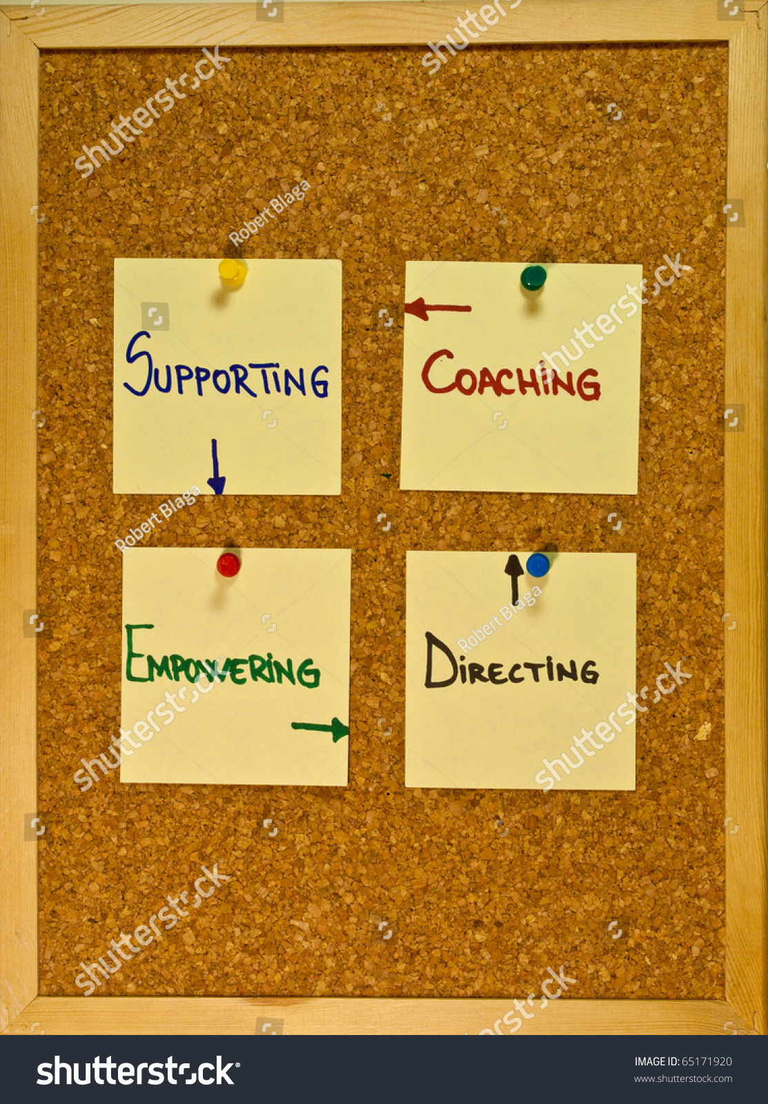 getting the message across  the situational leadership approach    getting the message across  the situational leadership approach essay