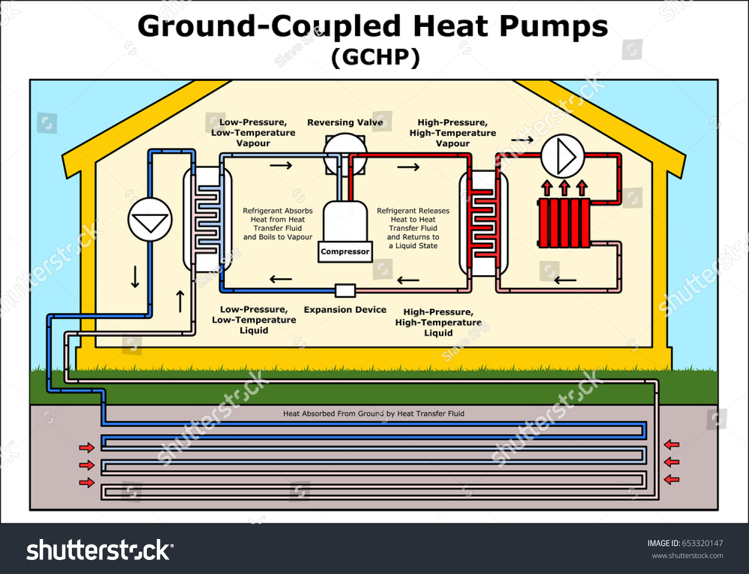 Ground Coupled Heat Pumps 2 Vector Illustration Stock Source Pump Wiring Diagram