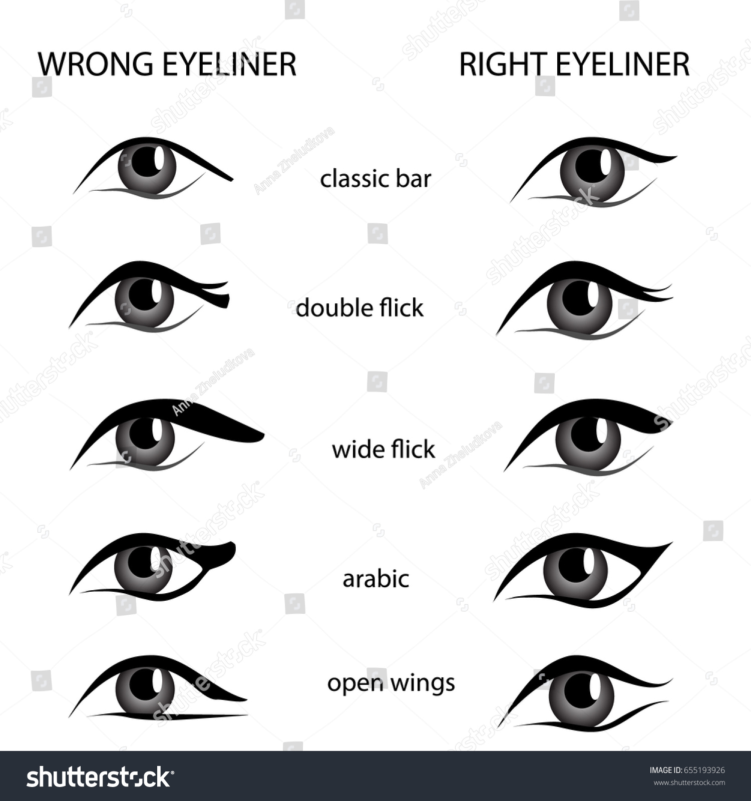 different eye shapes asian dating