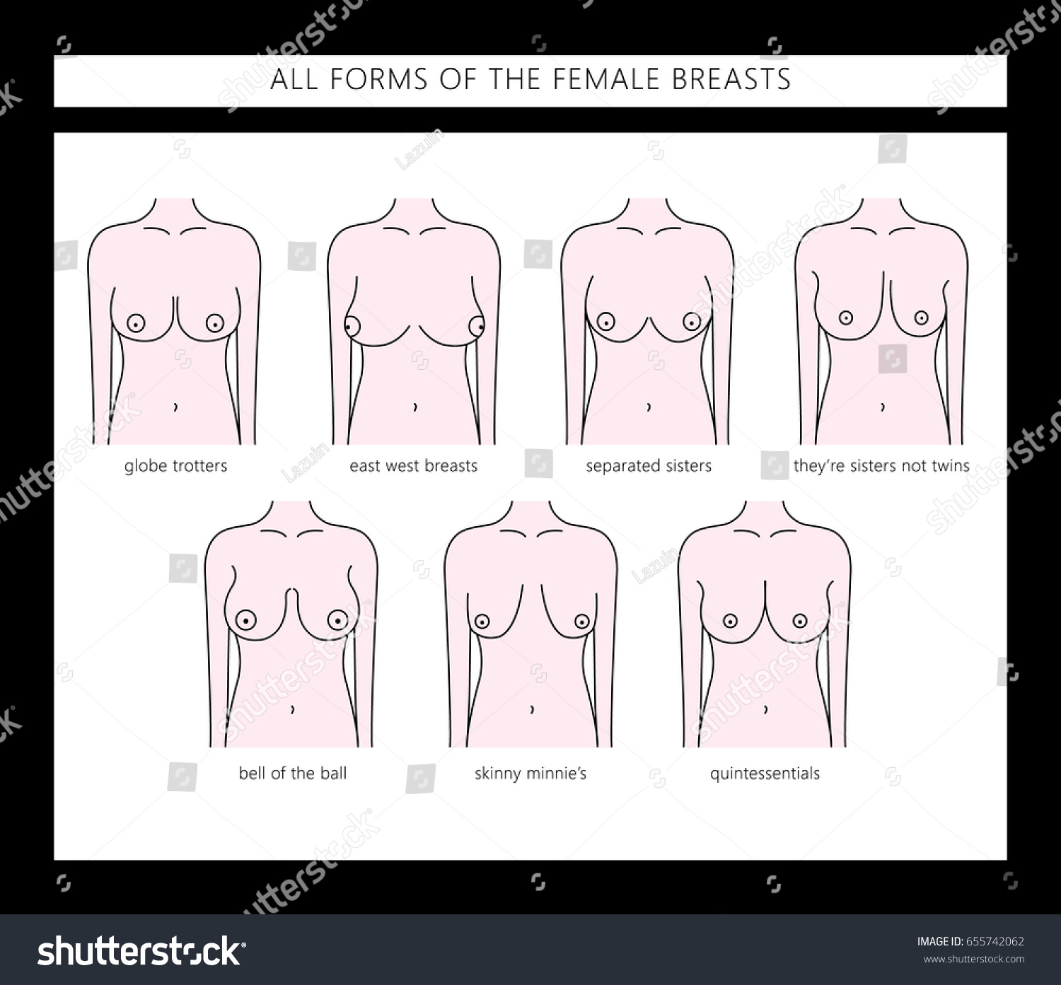 Breast Changes and Conditions - National Cancer
