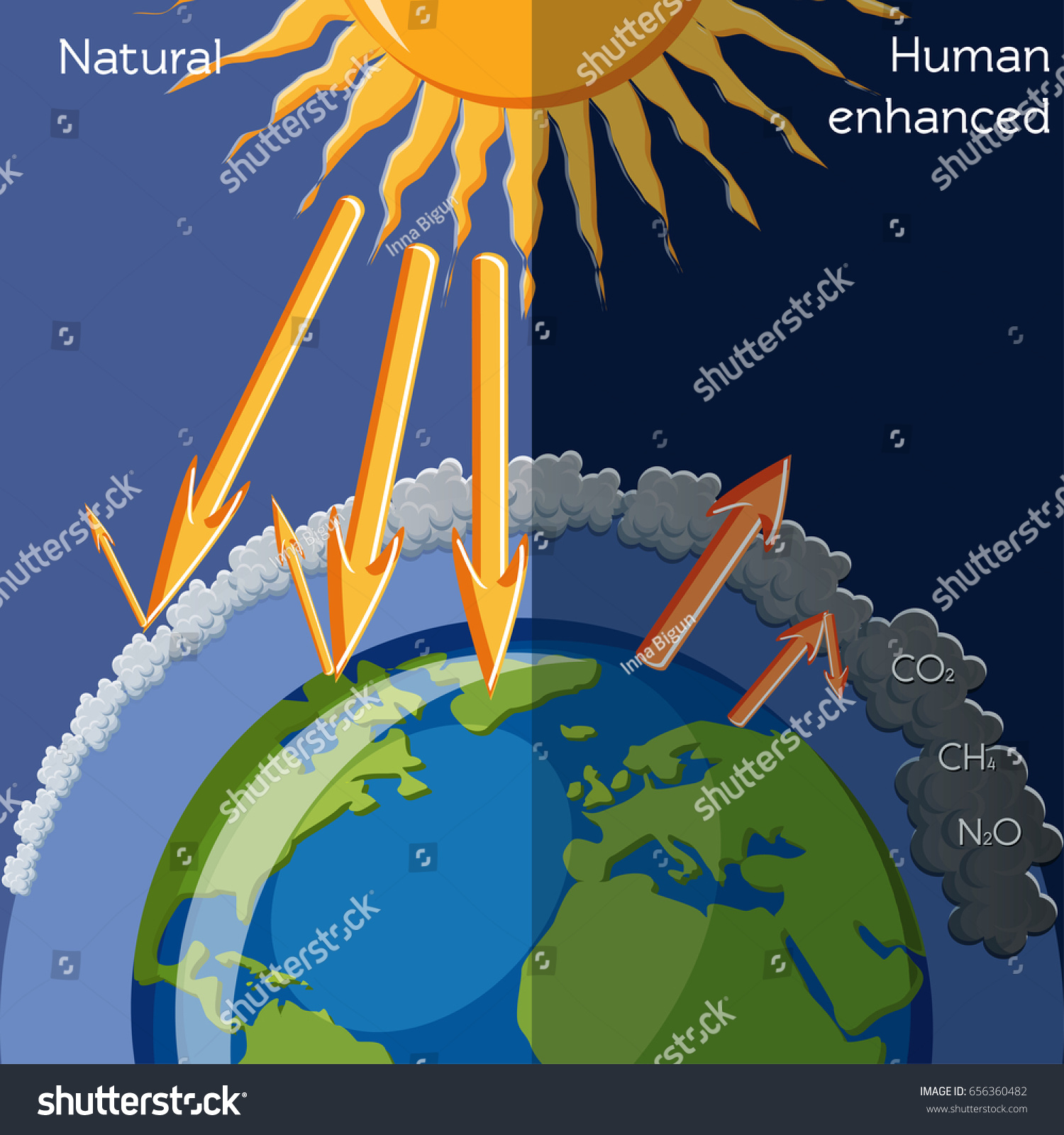 Natural human enhanced greenhouse effect diagram stock vector natural and human enhanced greenhouse effect diagram showing solar radiation and planet earth global warming pooptronica Choice Image