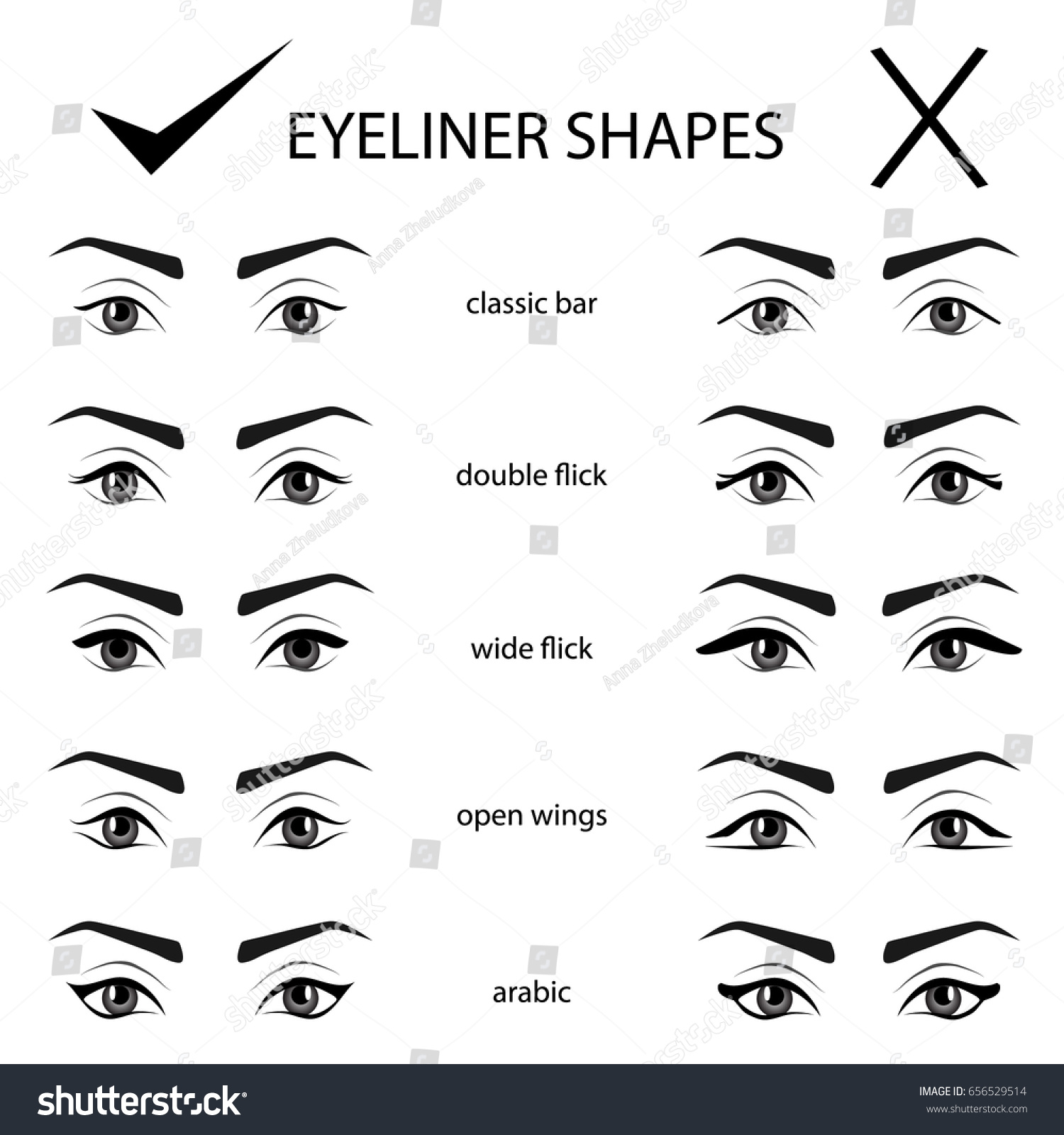 Right Wrong Eyeliner Shapes Female Eyes Stock Vector Royalty Free