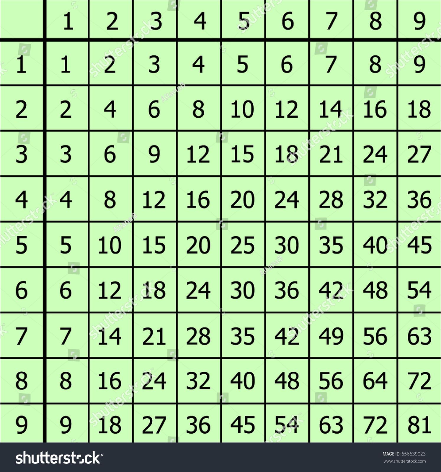 Multiplication Table Vector Icon Stock Vector 656639023 - Shutterstock