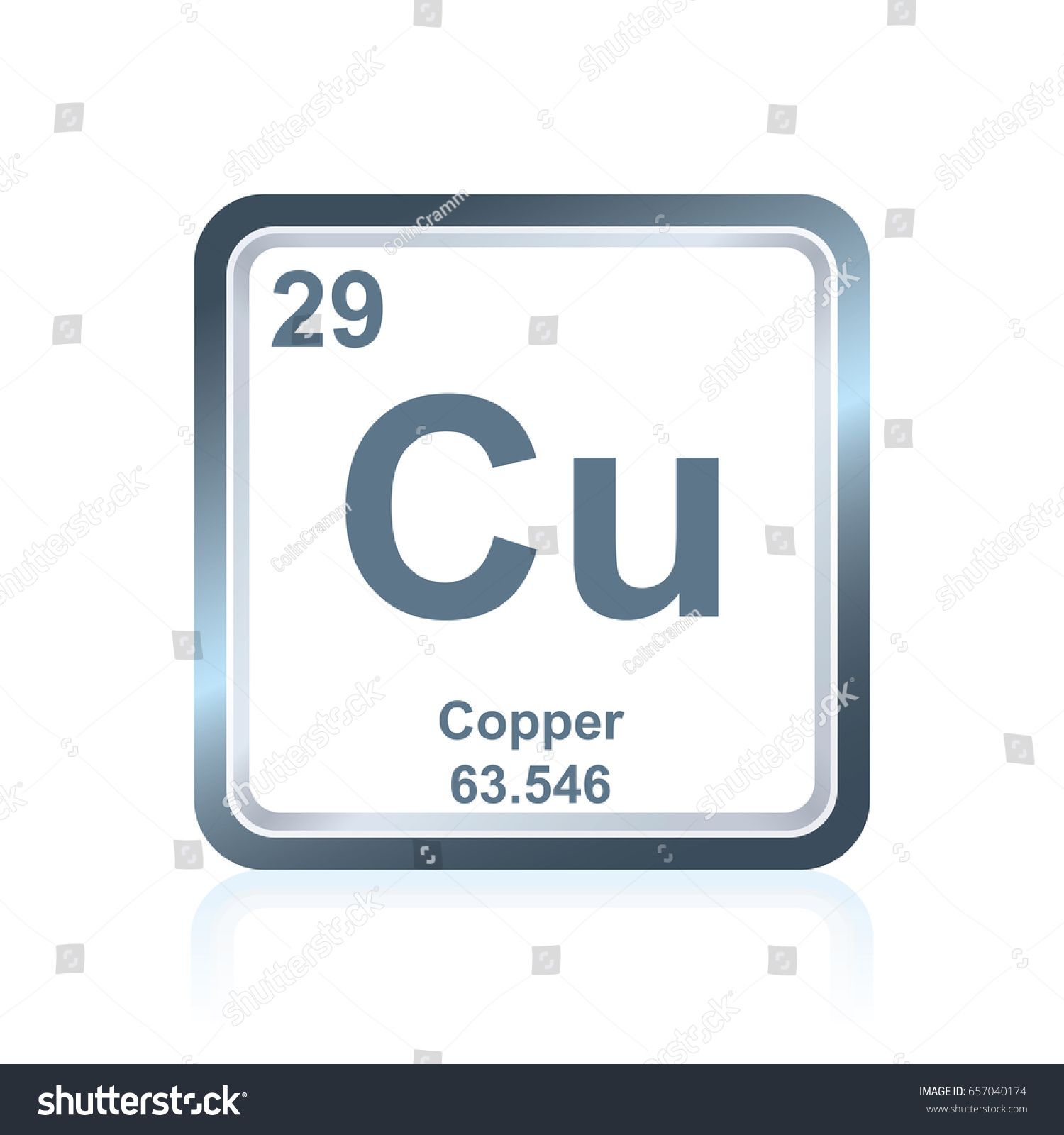 Cu symbol periodic table image collections periodic table images symbol for copper on periodic table images periodic table images periodic table symbol for copper images gamestrikefo Image collections