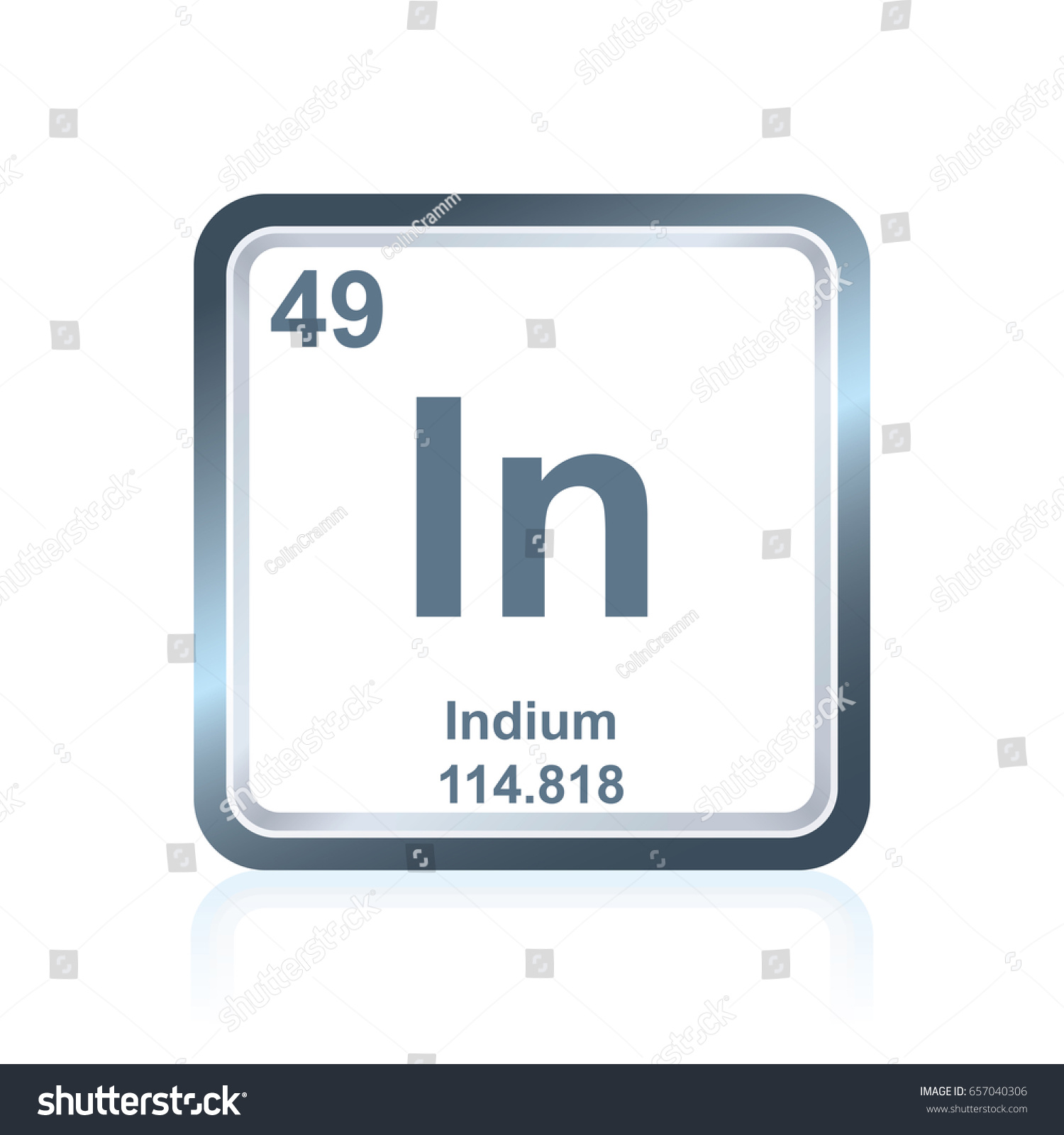 Sn symbol periodic table choice image periodic table images periodic table symbol for salt images periodic table images indium symbol periodic table images periodic table gamestrikefo Gallery