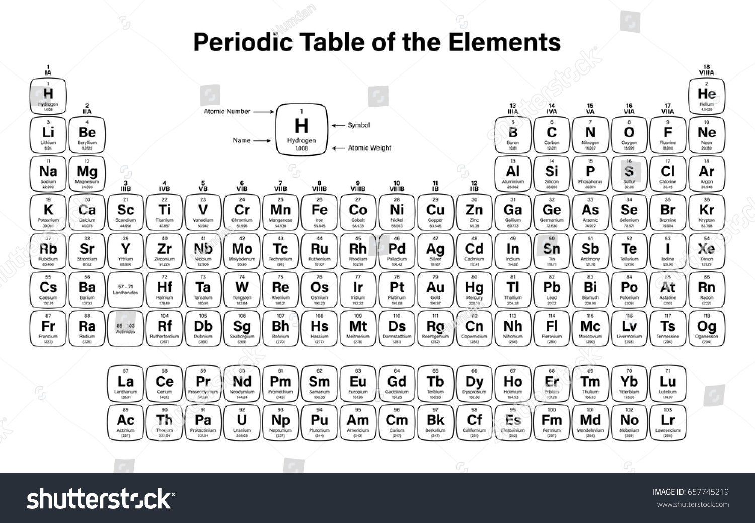 Periodic table elements vector illustration shows stock vector periodic table of the elements vector illustration shows atomic number symbol name and gamestrikefo Gallery