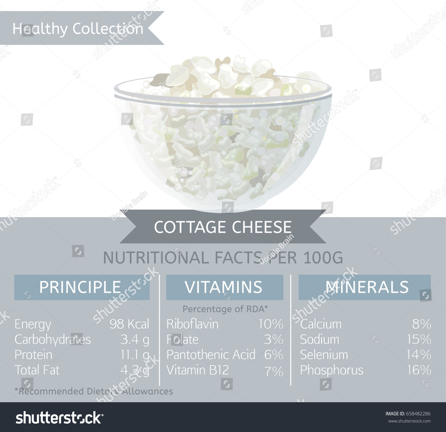 Amazing Cottage Cheese Health Benefits. Vector Illustration With Useful Nutritional  Facts. Essential Vitamins And Minerals
