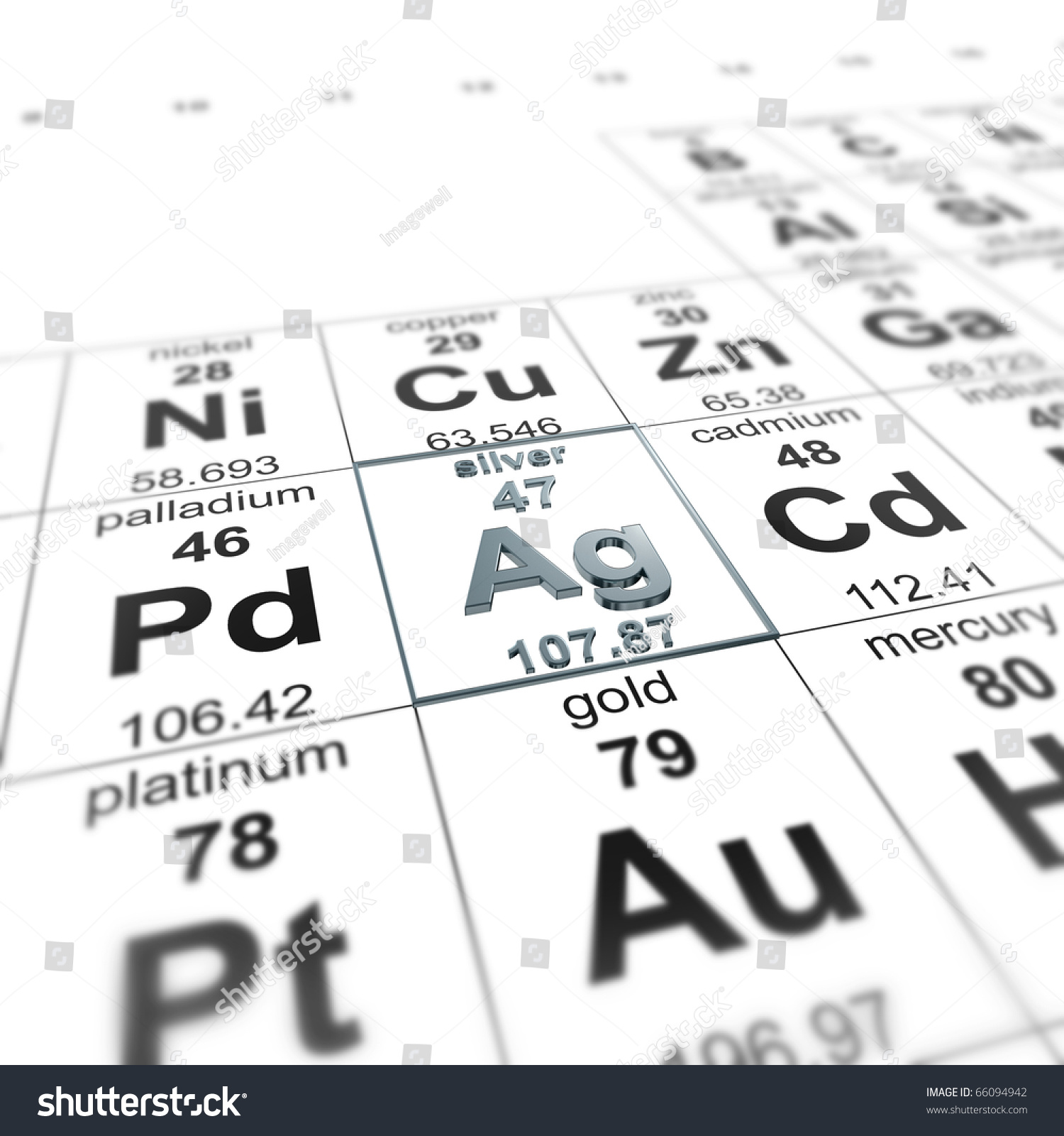Periodic table of elements silver images periodic table images where is silver on the periodic table choice image periodic periodic table elements focused on silver gamestrikefo Choice Image