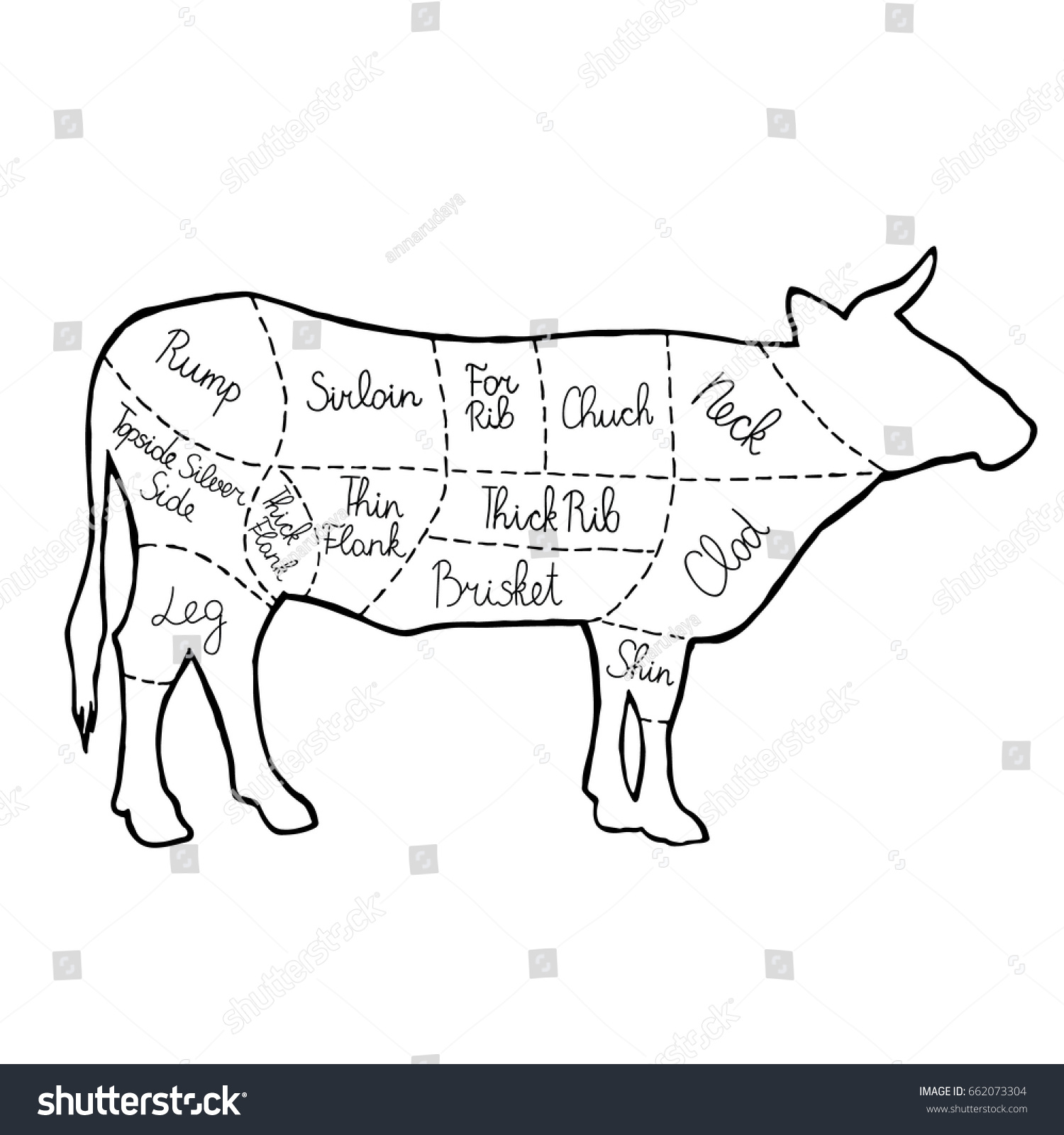 Cut meat set poster butcher diagram stock vector 662073304 poster butcher diagram scheme and guide beef cuts cow pooptronica Gallery