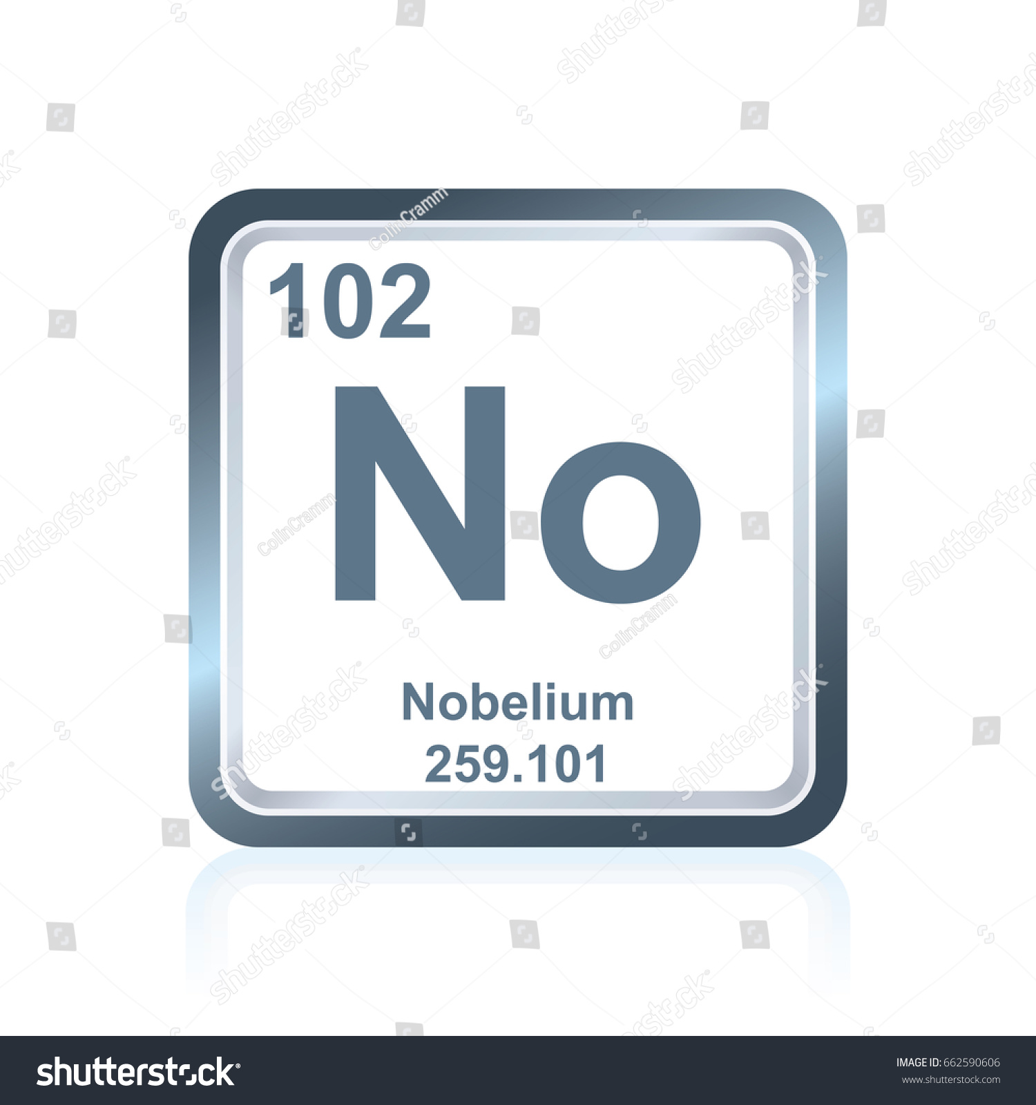 Symbol chemical element nobelium seen on stock vector 662590606 symbol of chemical element nobelium as seen on the periodic table of the elements including buycottarizona