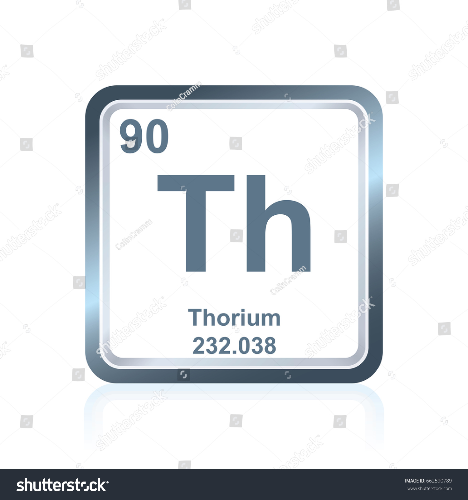 U symbol periodic table image collections periodic table images f symbol periodic table image collections periodic table images f symbol periodic table images periodic table gamestrikefo Image collections
