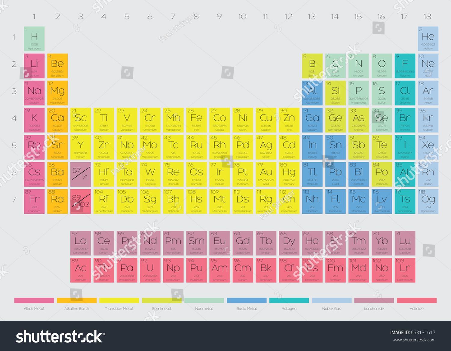 Sn symbol periodic table image collections periodic table images k element periodic table images periodic table images sn symbol periodic table image collections periodic table gamestrikefo Images