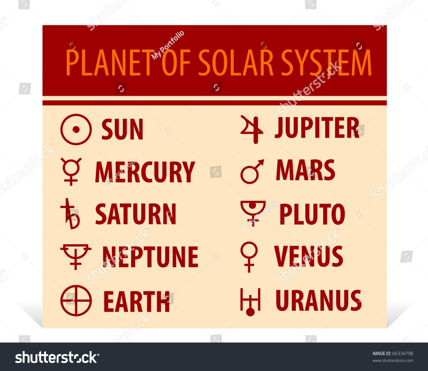 Llustration Of Different Astrological Symbols Signs Of Planets