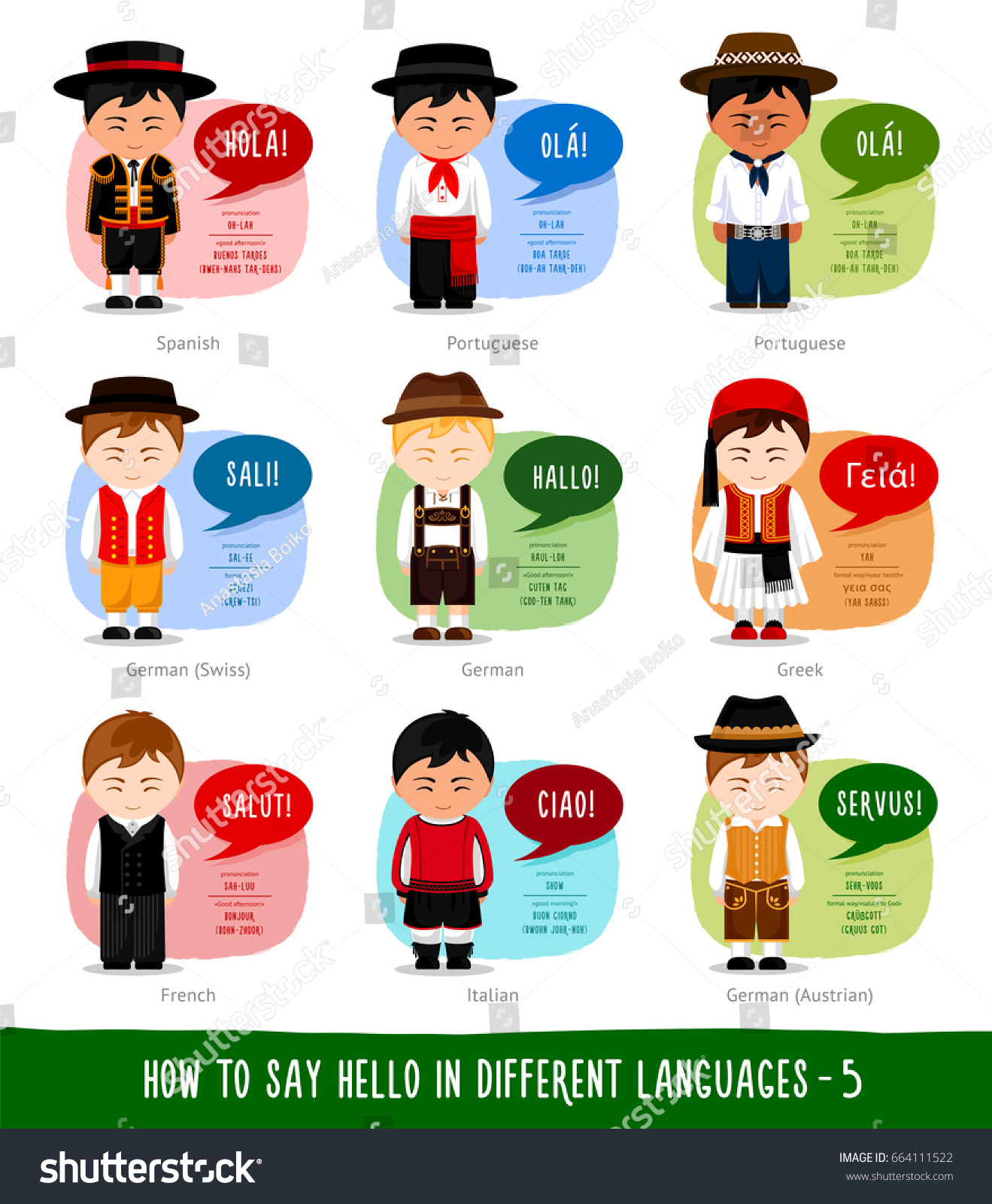 Hello Foreign Languages Spanish Portuguese Swiss Stock Vector