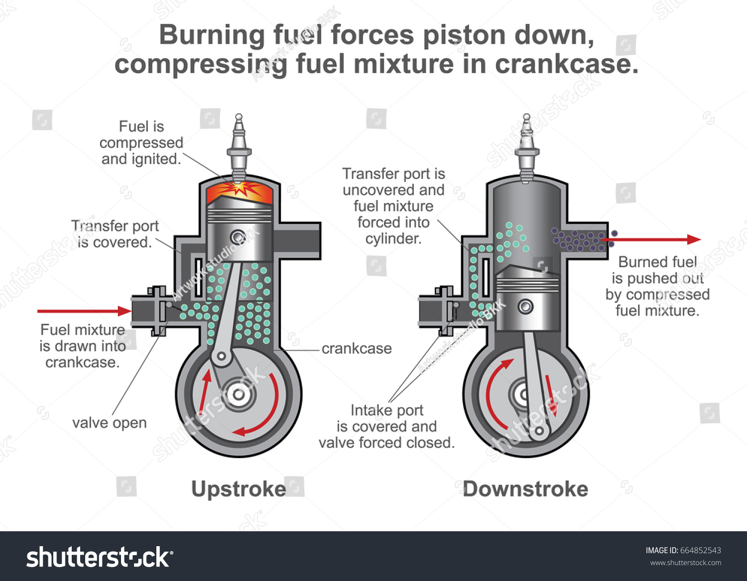 Internal combustion engine is a heat engine where the combustion of a fuel  occurs with an