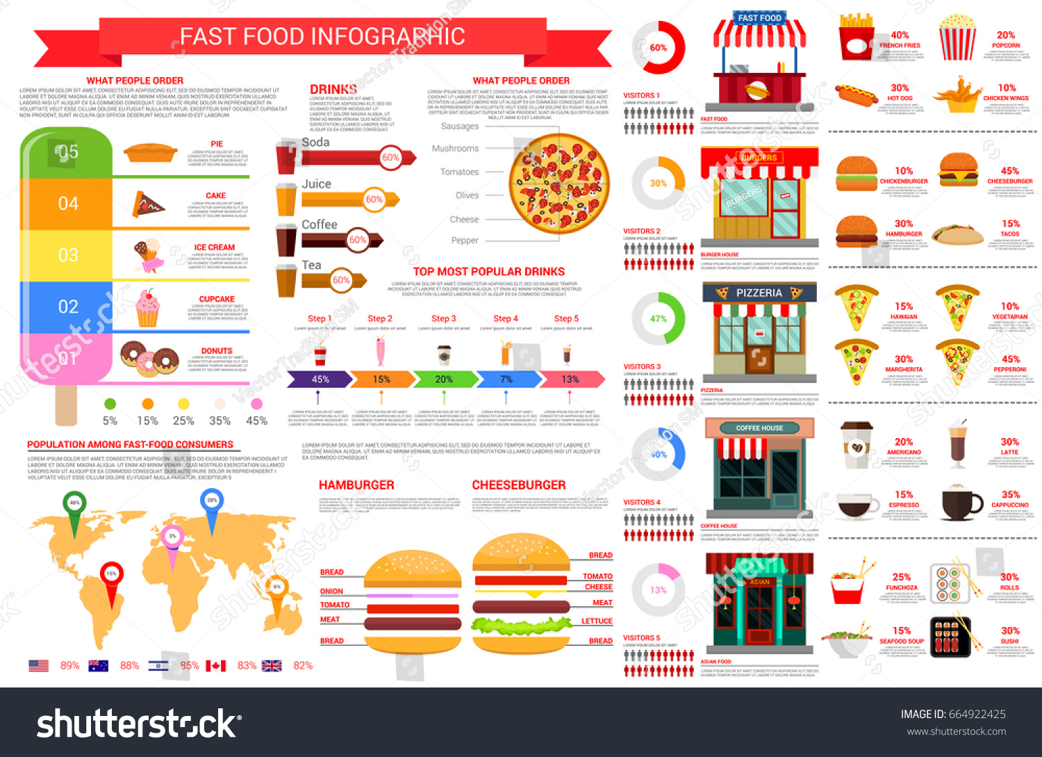 the reality of fast food consumption Food consumption trends it includes estimates for growth rates in food spending at full-service and fast food restaurants diet quality & food consumption.