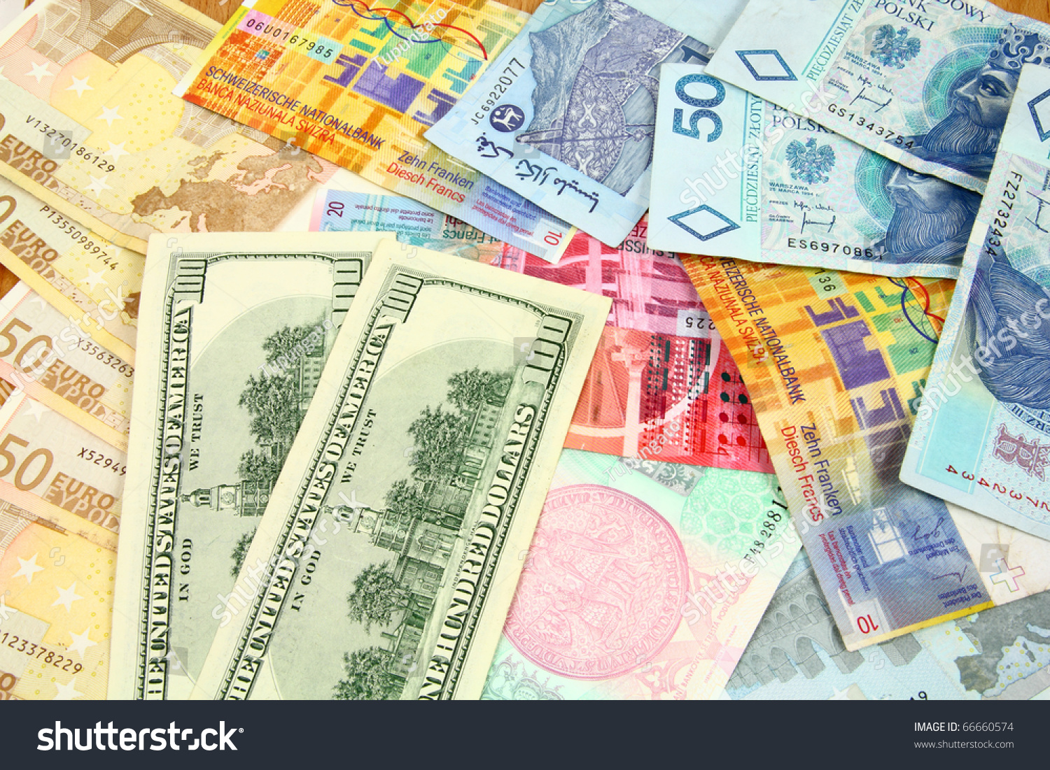 Forex market in malaysia