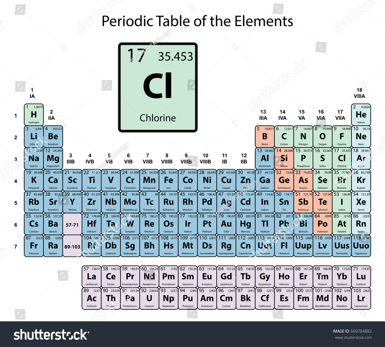 Chlorine big on periodic table elements stock vector 669784882 chlorine big on periodic table of the elements with atomic number symbol and weight with gamestrikefo Images