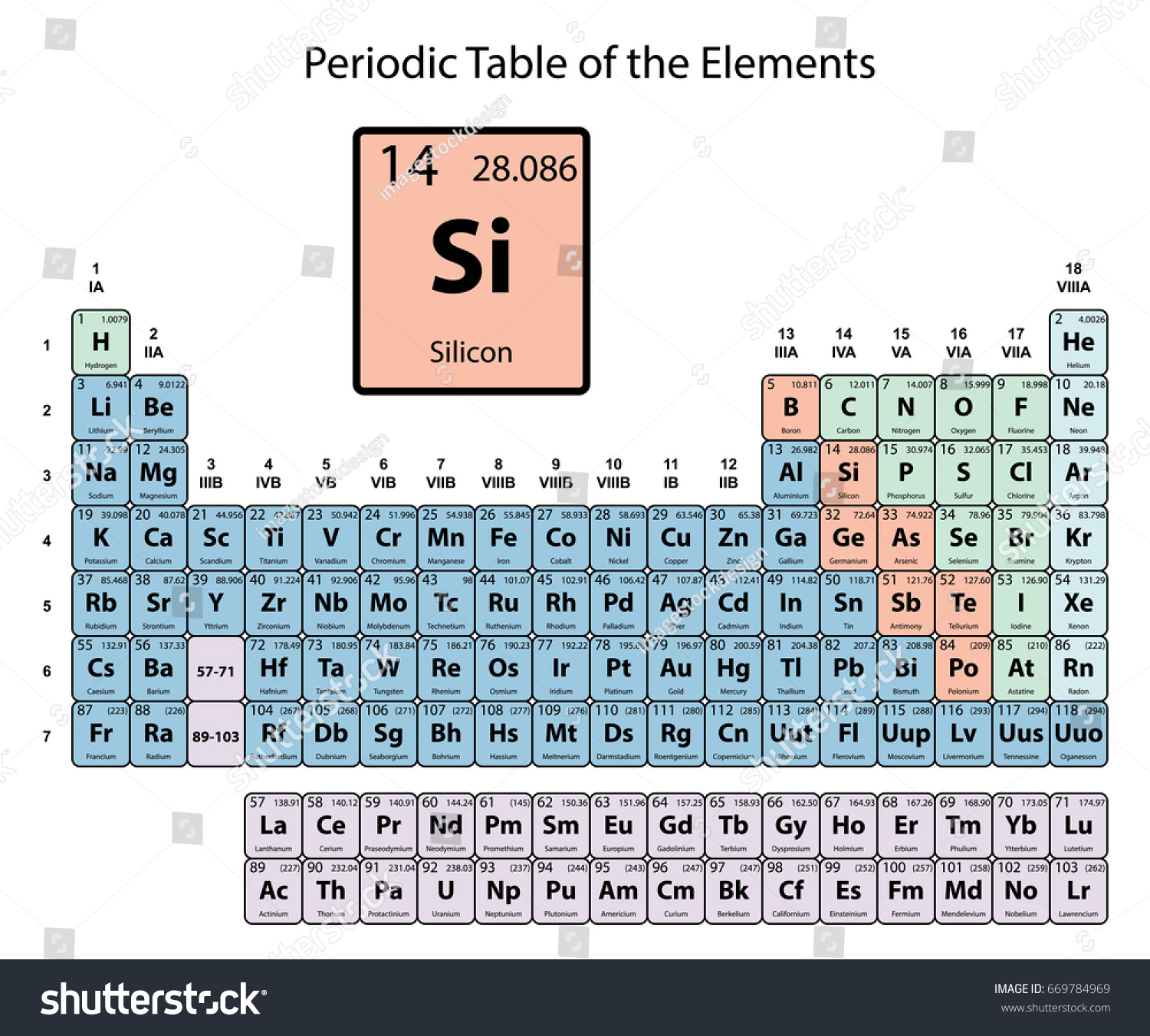 14 periodic table choice image periodic table images silicon big on periodic table elements stock vector 669784969 silicon big on periodic table of the gamestrikefo Choice Image
