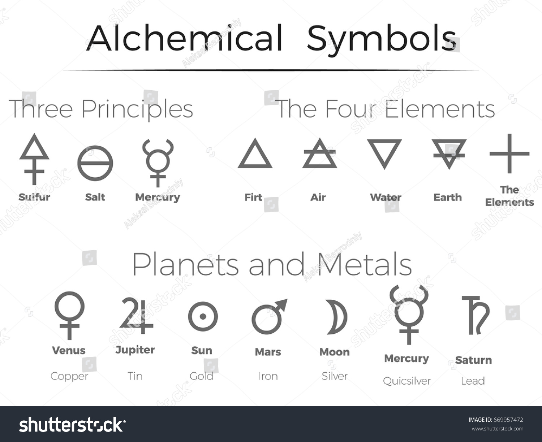 Alchemical symbols icons set alchemy elements stock vector alchemical symbols icons set alchemy elements metals pictogram biocorpaavc