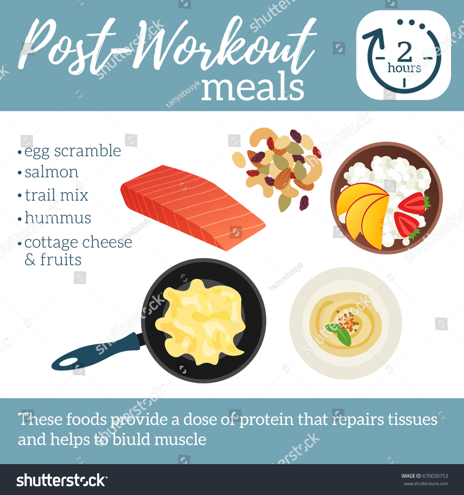 Postworkout meals poster best food after stock vector 670030753 post workout meals poster best food after sport training vector illustration healthy lifestyle forumfinder Images