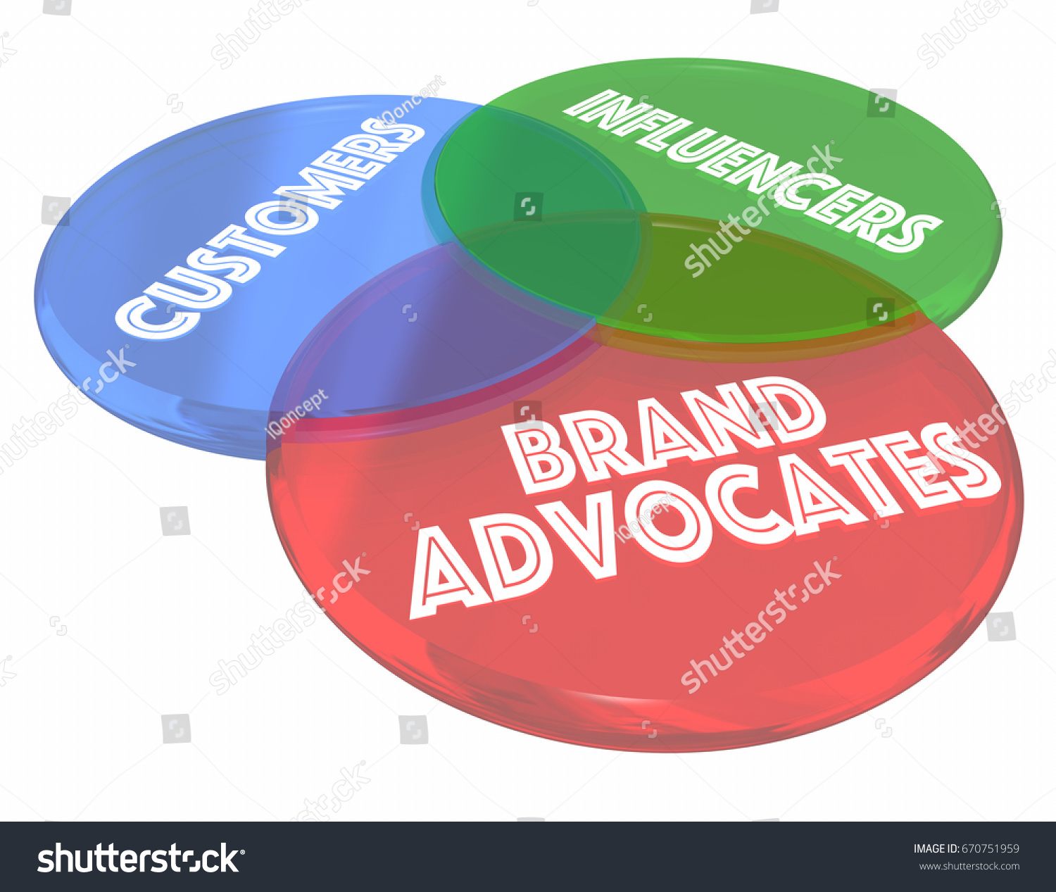 Brand advocates customers influencers venn diagram stock brand advocates customers influencers venn diagram 3d illustration pooptronica