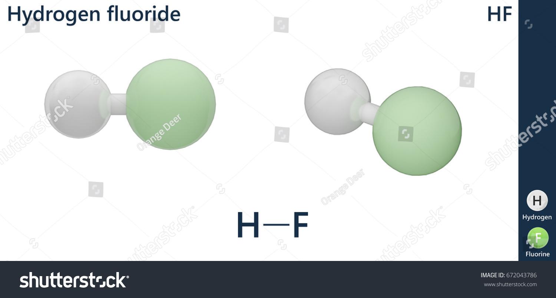 Hf Structural Formula