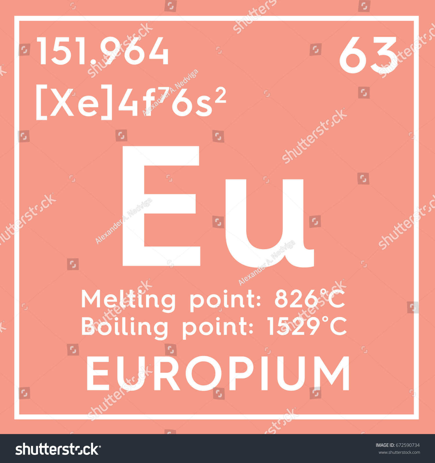 Boiling points periodic table choice image periodic table images europium lanthanoids chemical element mendeleevs periodic stock chemical element of mendeleevs periodic table europium in square gamestrikefo Image collections