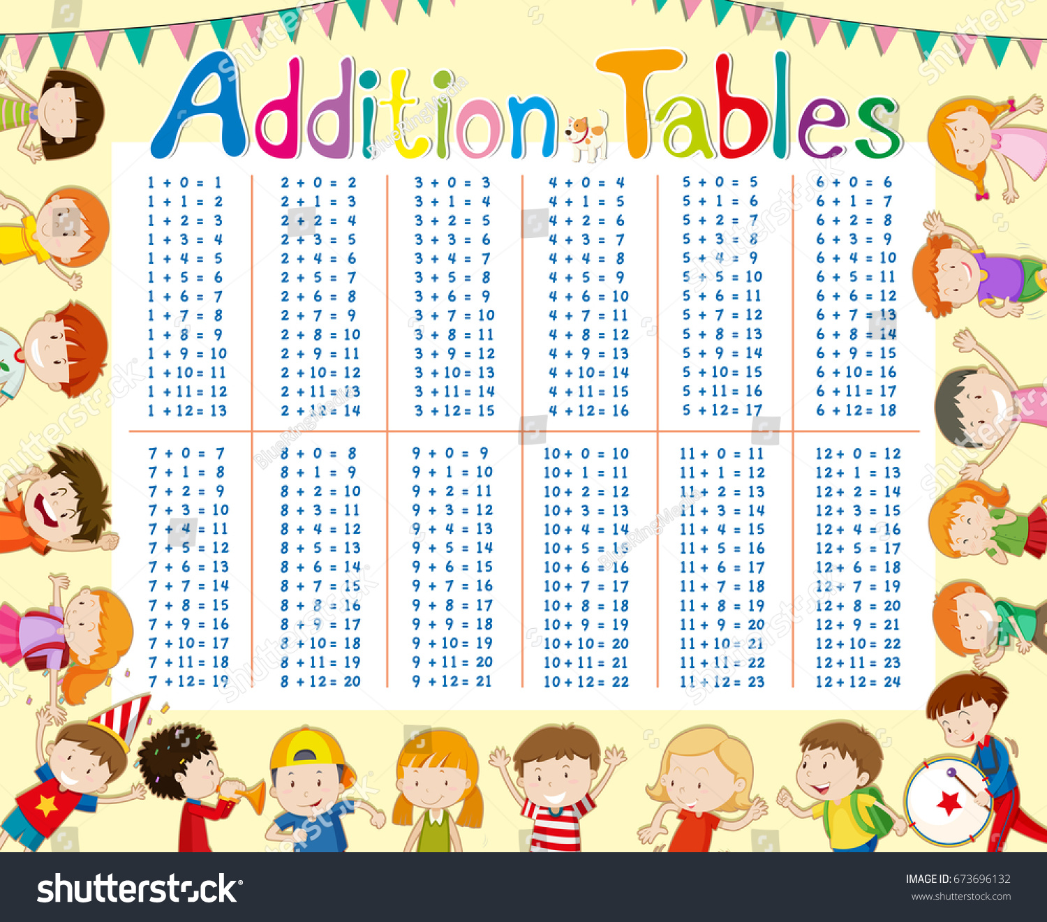 addition tables chart kids background illustration stock vector