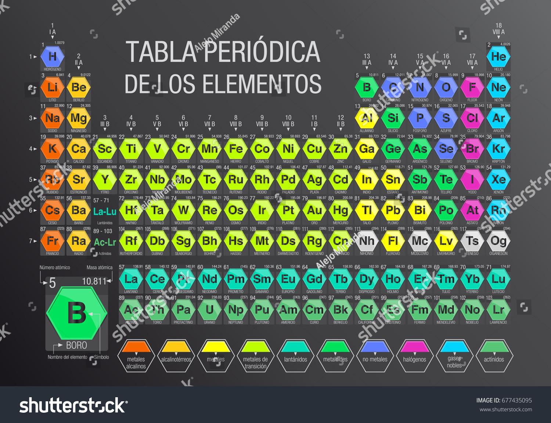 Tabla periodica de los elementos periodic stock vector 677435095 tabla periodica de los elementos periodic table of elements in spanish language formed by urtaz Images