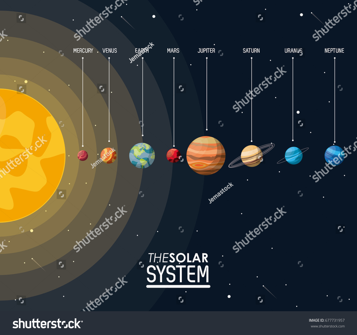 Colorful Poster Solar System Sun Planets Stock Vector Royalty Free Diagram In The Space With And