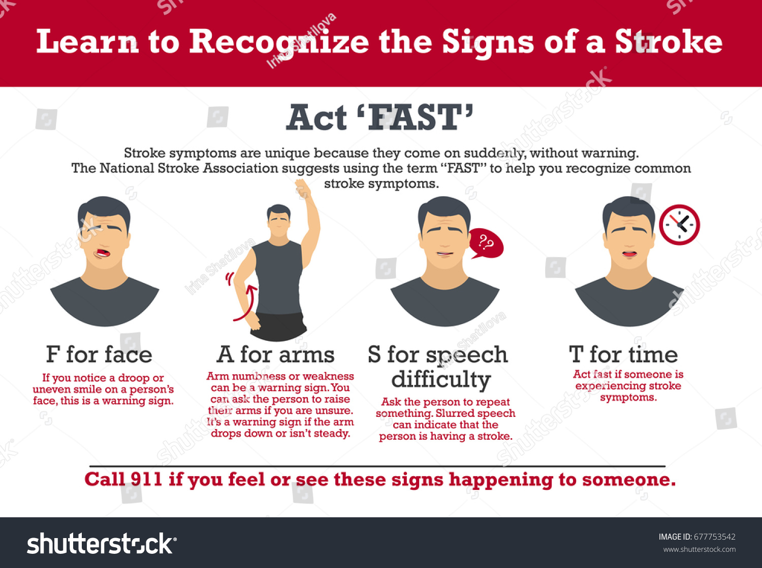 How to Recognize the Signs and Symptoms of a Stroke