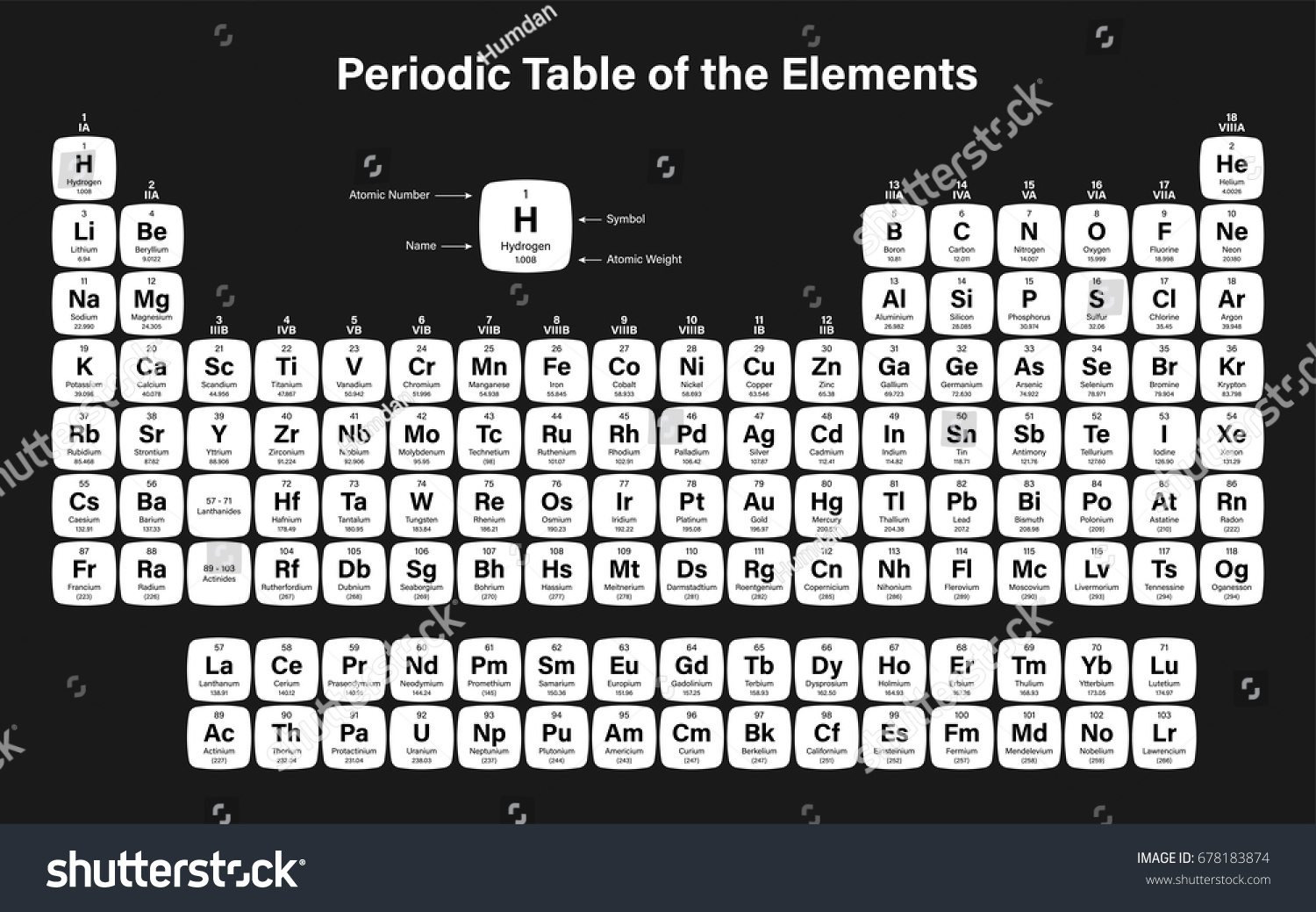 Periodic table elements vector illustration shows stock vector periodic table of the elements vector illustration shows atomic number symbol name and gamestrikefo Images