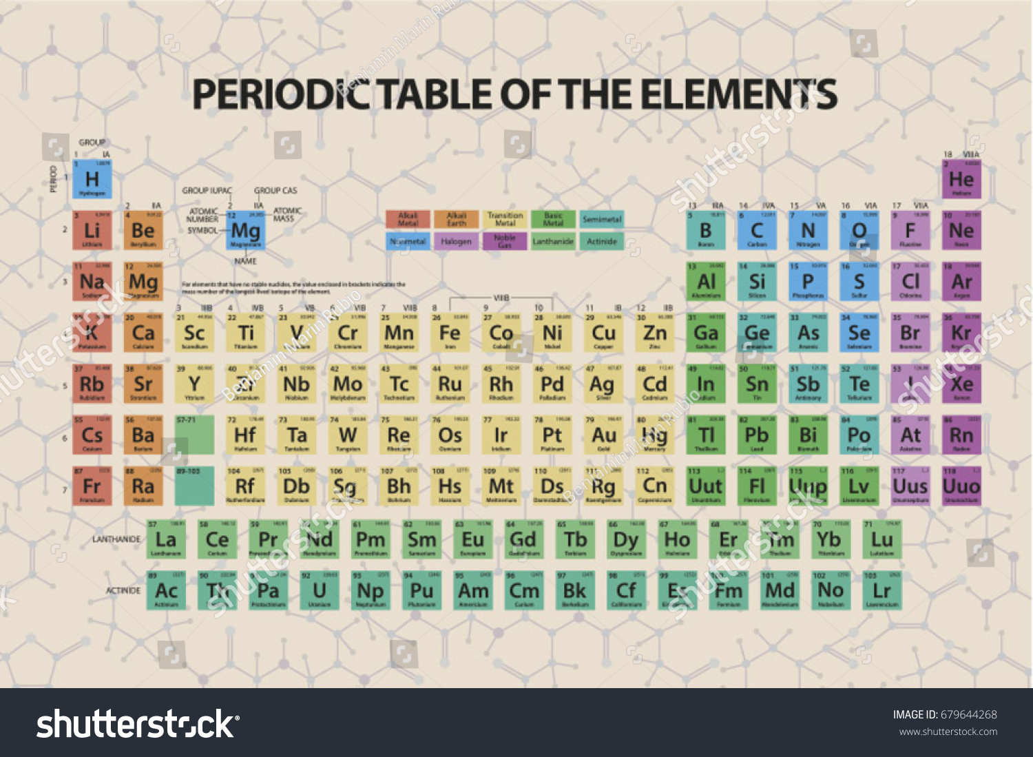 Periodic table elements on chemical background stock vector periodic table of the elements on chemical background pooptronica