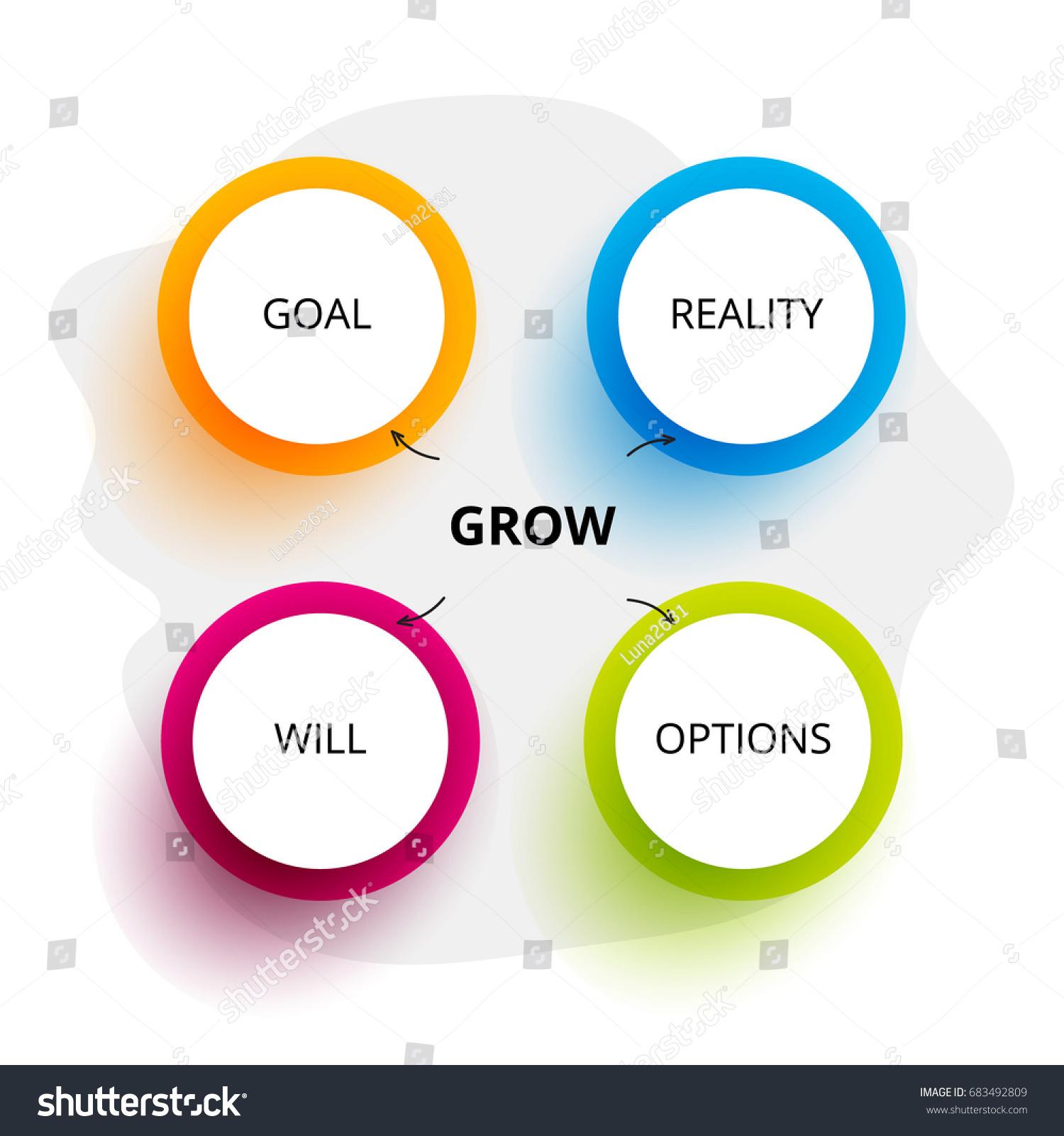 grow coaching template - nice grow model template photos example resume and