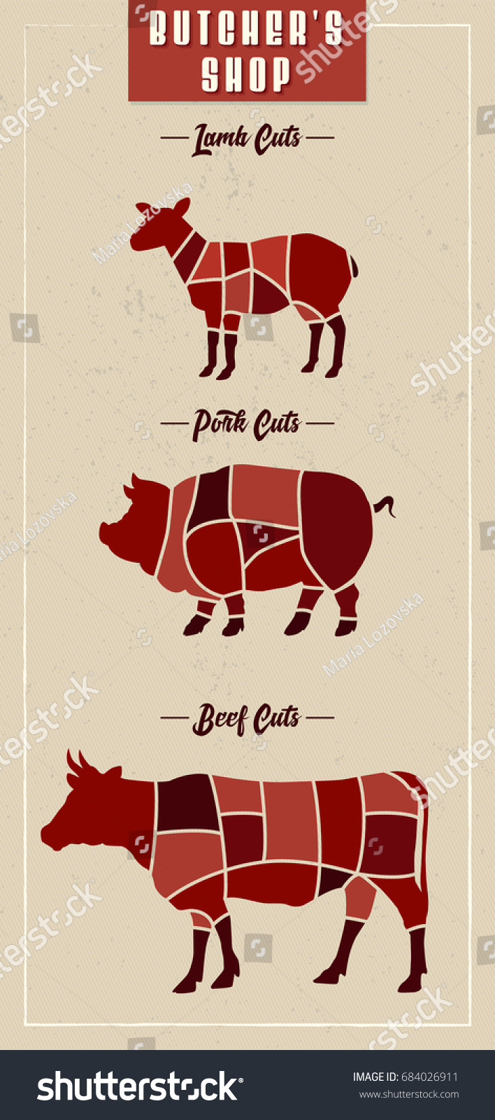 How To Buy Meat Guide Cuts Of Beef Pork And Lamb Parts Basics