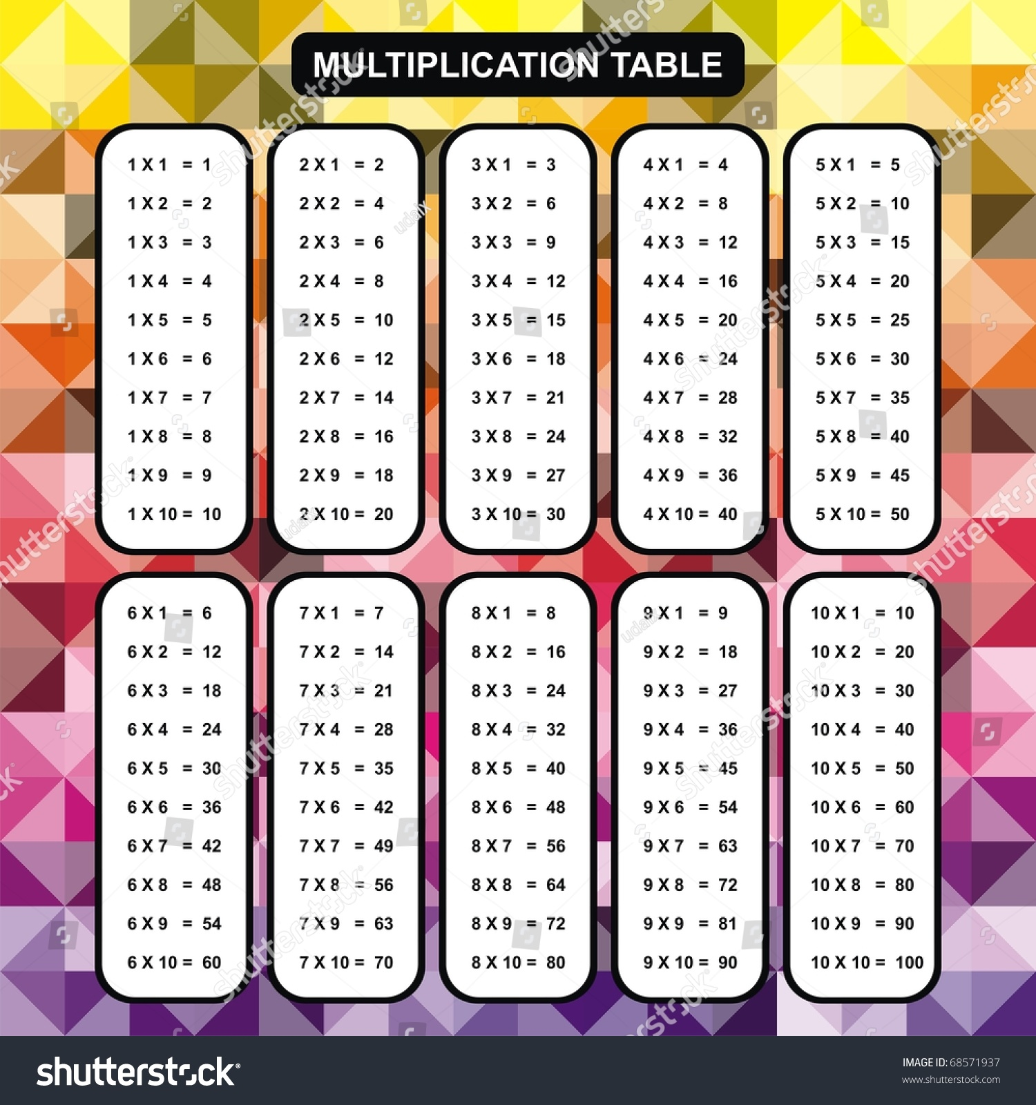 Multiplication Grid Up To 15 multiplication table - educational ...