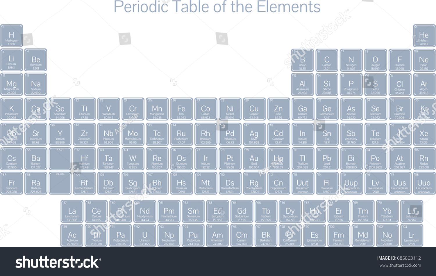 Periodic table mendeleev gallery periodic table images dmitri mendeleev contribution to the periodic table choice image dmitri mendeleev original periodic table image collections gamestrikefo Choice Image