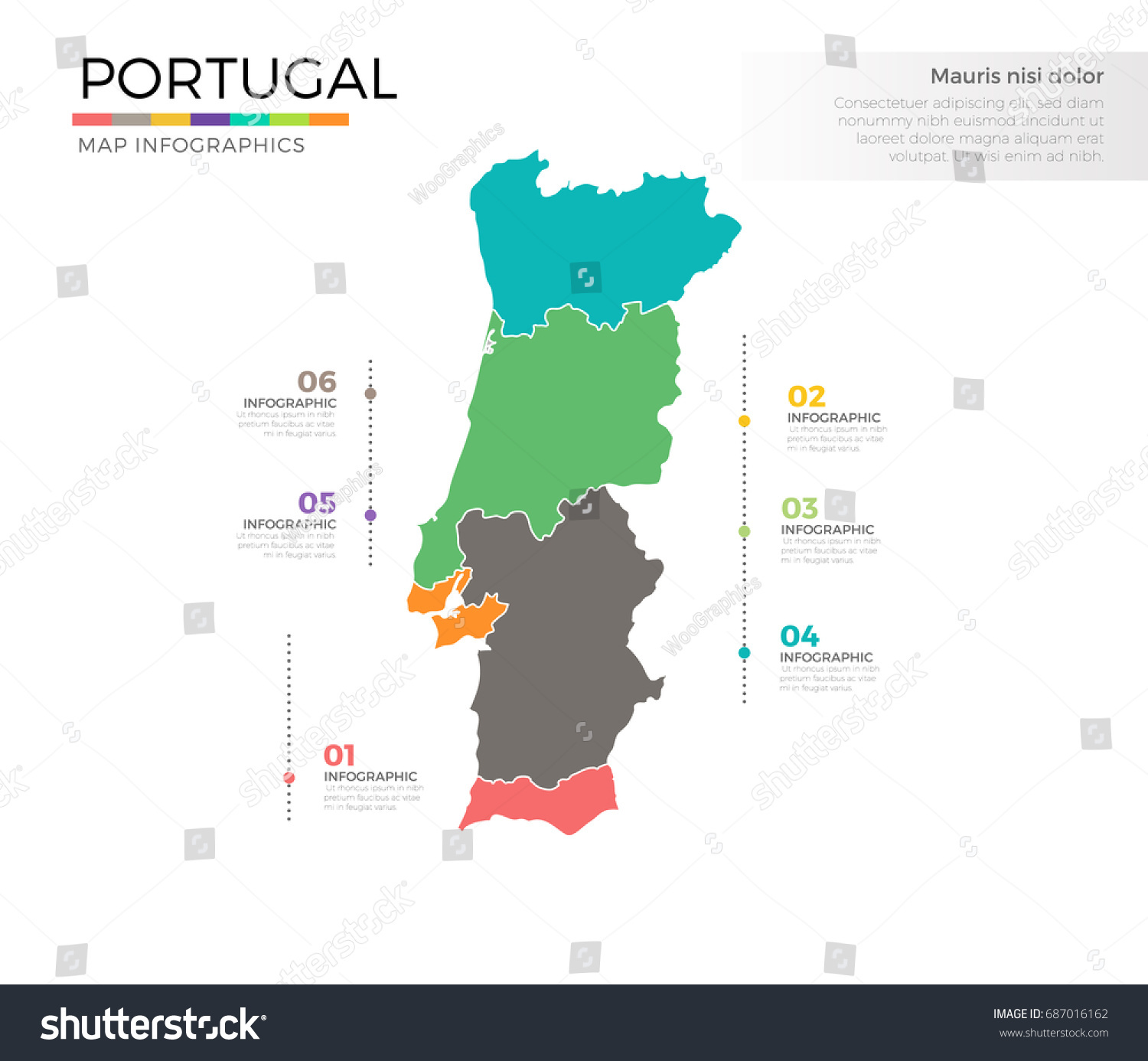 Portugal Country Map Infographic Colored Vector Stock Vector - Portugal map regions