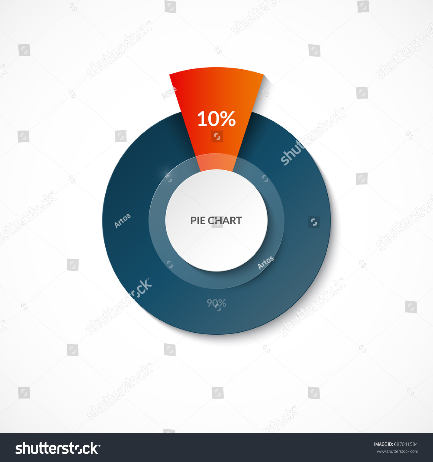 Pie Chart Share 10 90 Circle Stock Vector Royalty Free 687041584 Diagram Of And For Infographics