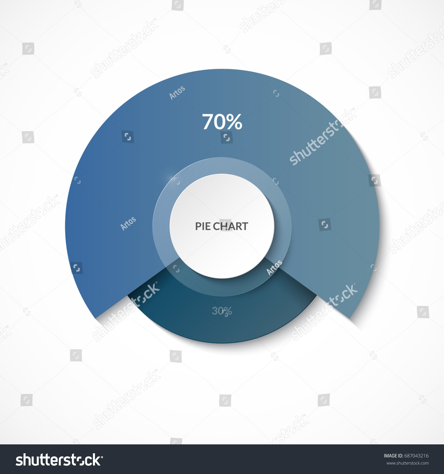 Pie chart share 70 30 circle stock vector 687043216 shutterstock pie chart share of 70 and 30 circle diagram for infographics nvjuhfo Choice Image