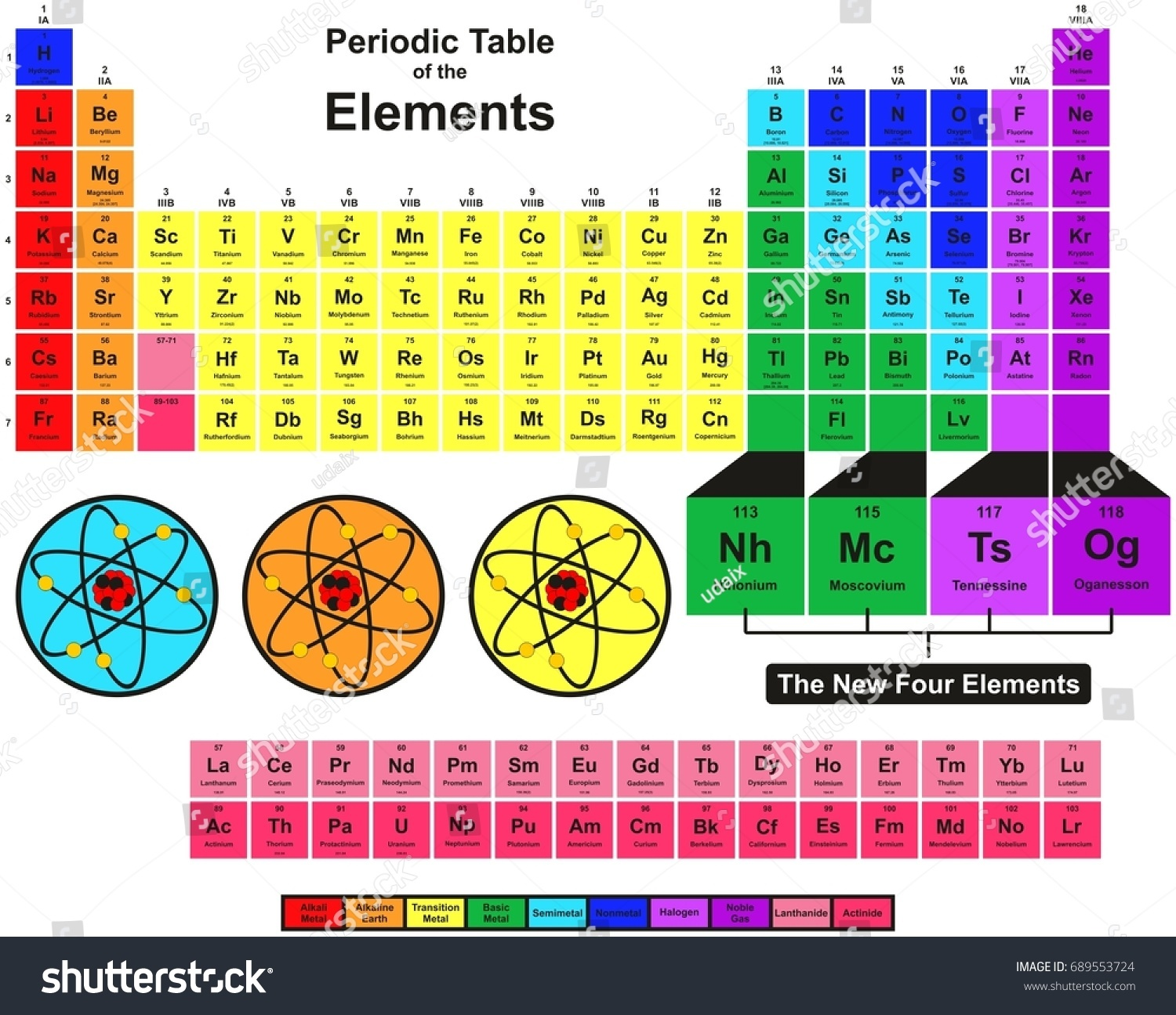 Kids periodic table of elements gallery periodic table images periodic table elements 2016 new four stock illustration 689553724 periodic table of the elements with 2016 gamestrikefo Image collections