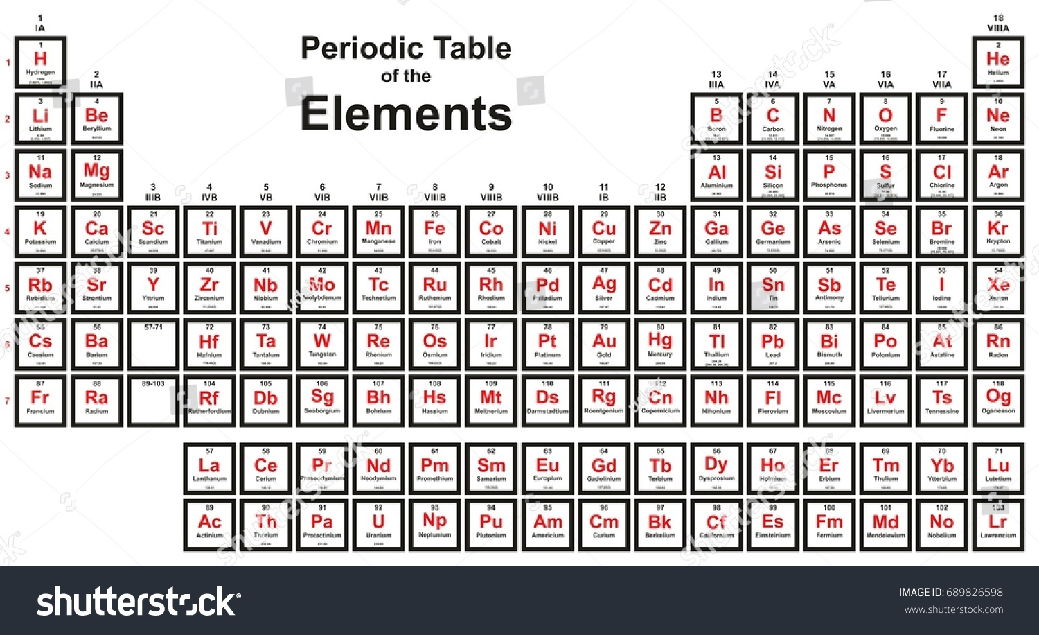 Periodic table elements 2016 new four stock vector 689826598 periodic table of the elements with 2016 new four elements nihonium moscovium tennessine and oganesson colorful gamestrikefo Choice Image