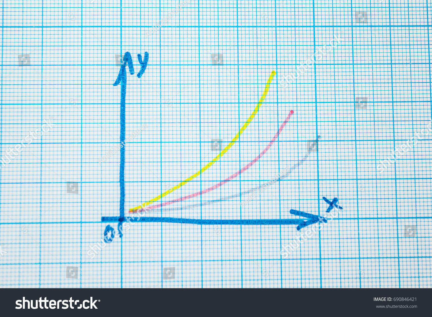 Mathematical Graph Notebook Squared Stock Photo (Edit Now) 690846421 ...