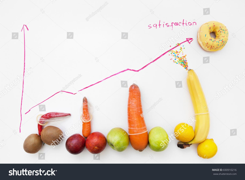Dick sizing chart