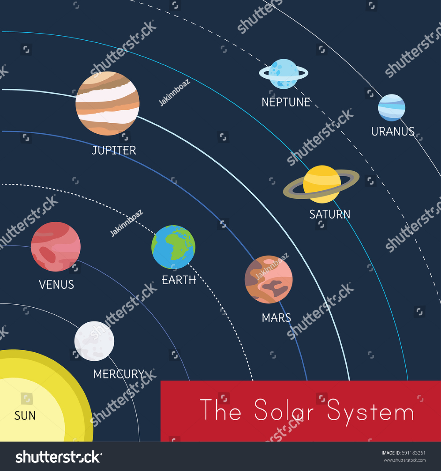 Diagram Solar System Sun Uranus Shows Stock Vector ...