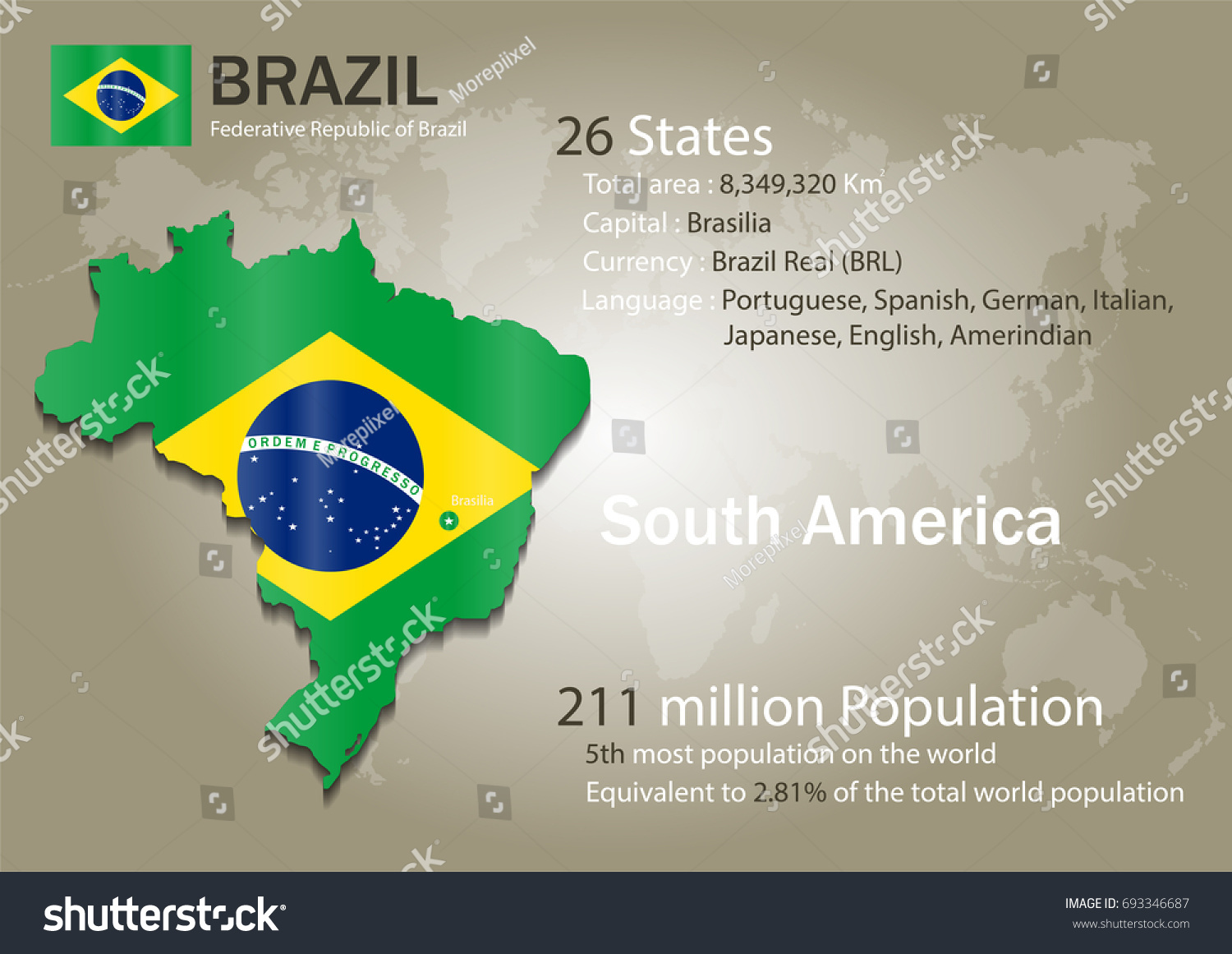Brazil world map country flag texture stock vector 693346687 brazil world map with a country flag texture world map geography gumiabroncs Image collections
